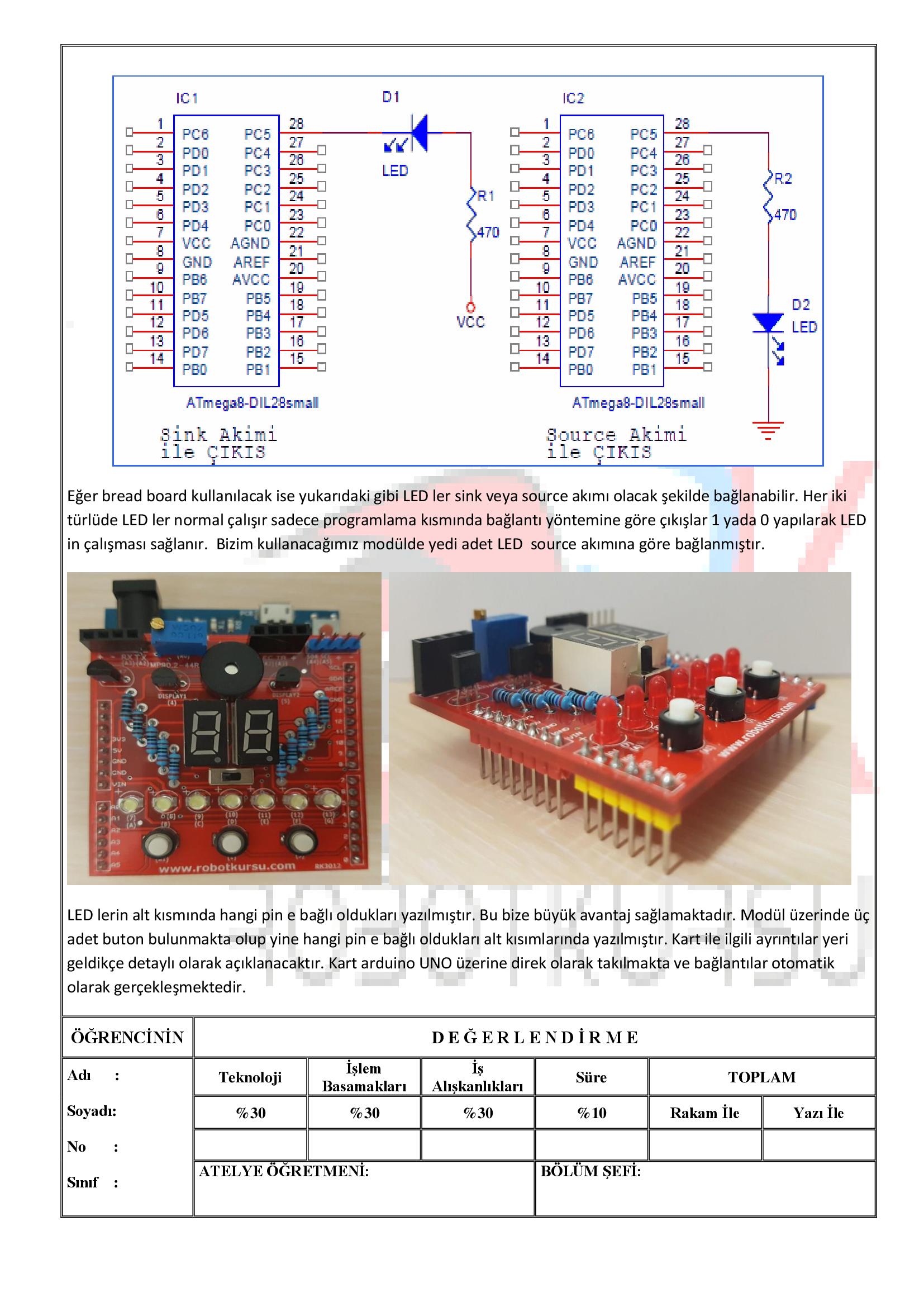 Temrin 101 : Arduino nedir, nasıl programlanır, çeşitleri nelerdir.